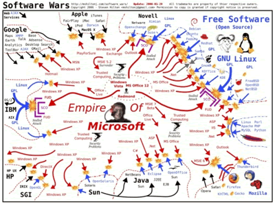 empire_of_microsoft.png